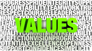 church_core_values
